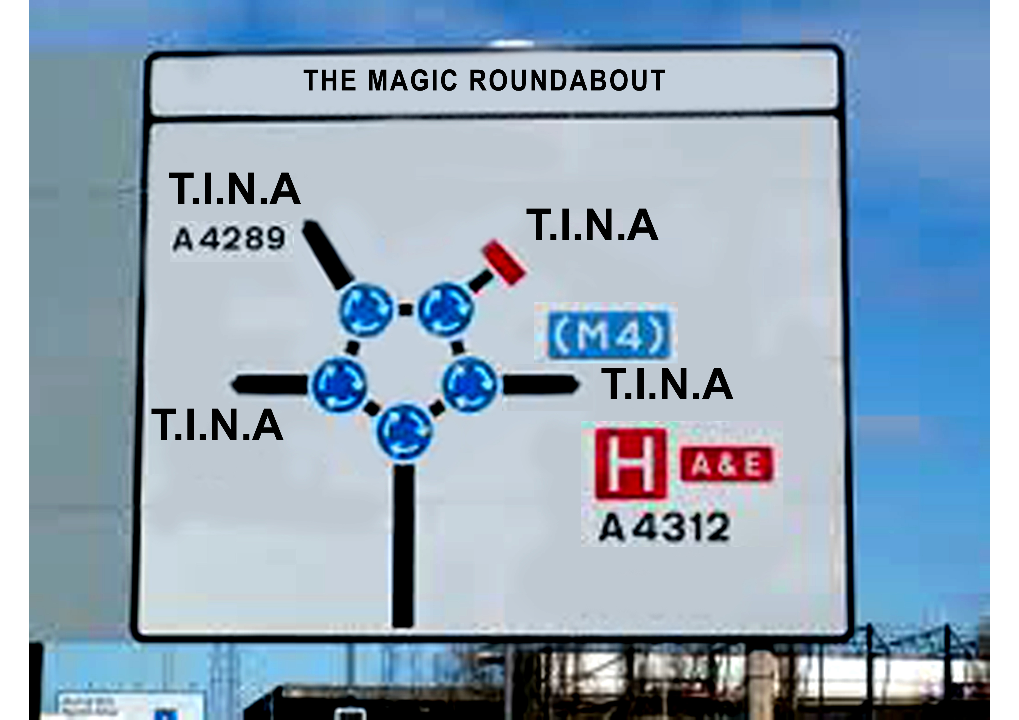 magic roundabout new
