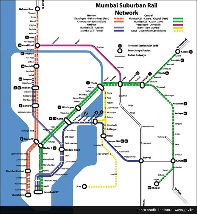 Mumbai_suburban_Rail_Network_Indian_railways