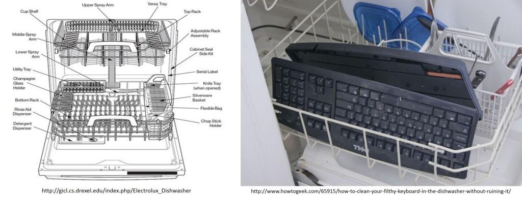 dishwasher combined 1 (1)